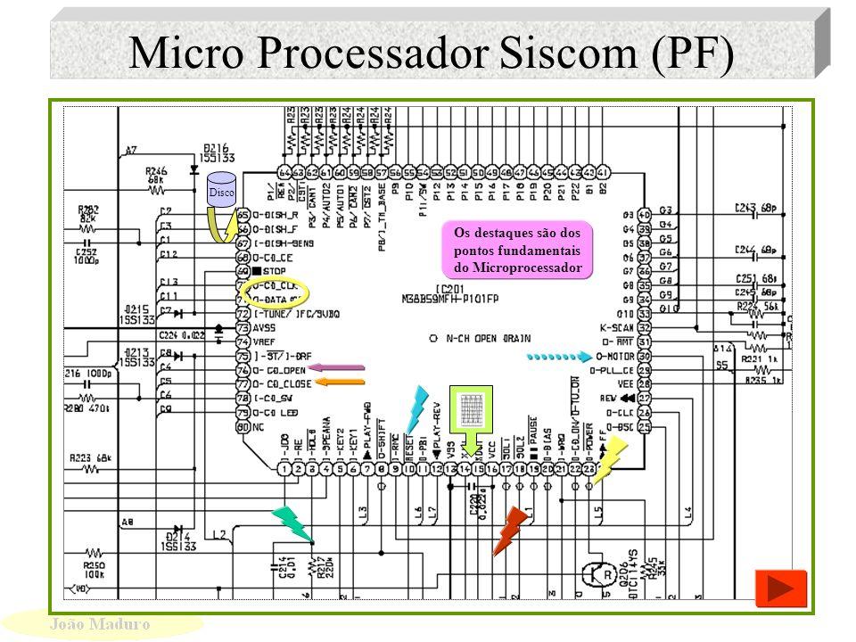 Análise de circuito placa Frontal Análise de circuito placa Frontal