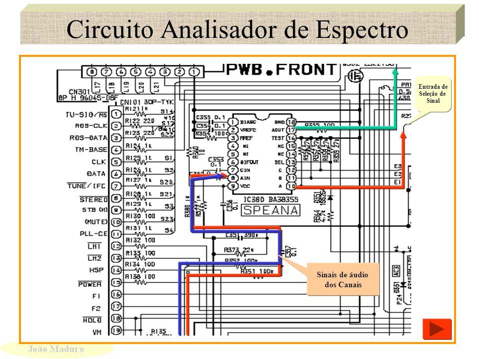 Circuito de Controle de Volume Circuito de Controle de Volume Potenciômetro de Controle de Volume
