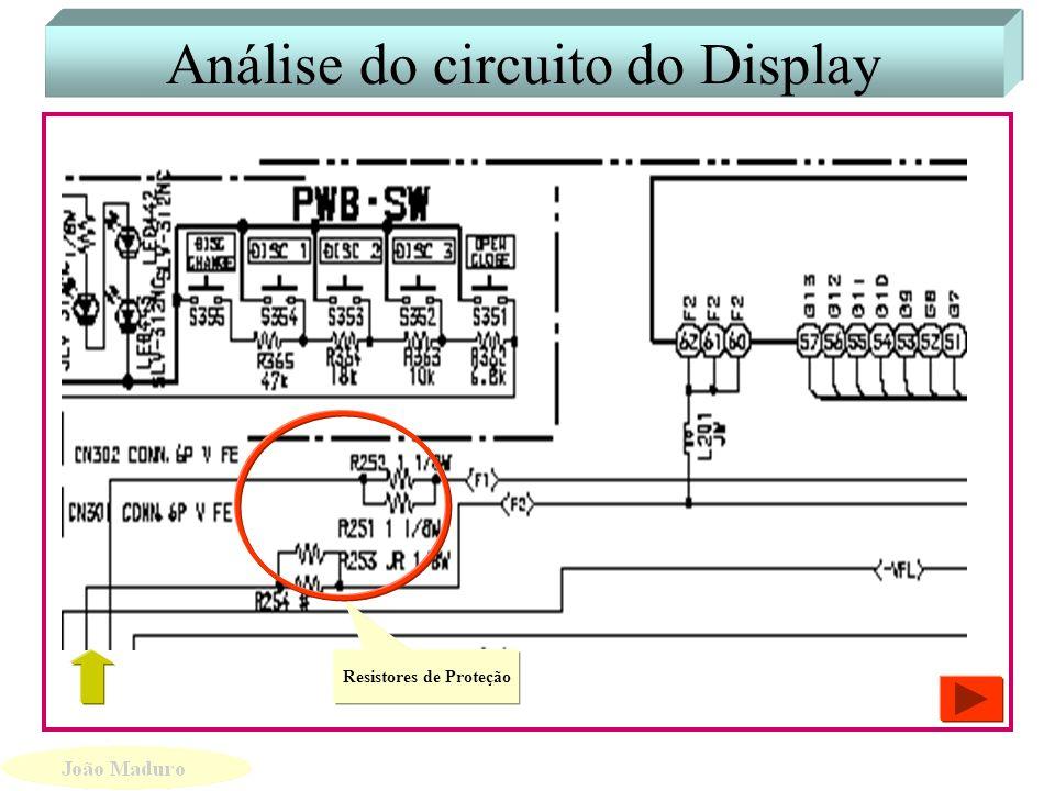 Sinais de Controle do Deck Sinais de Controle do Deck Sinais de controle proteção Controle de acionamento Solenóide acionamento mecânico do DECK IC HA