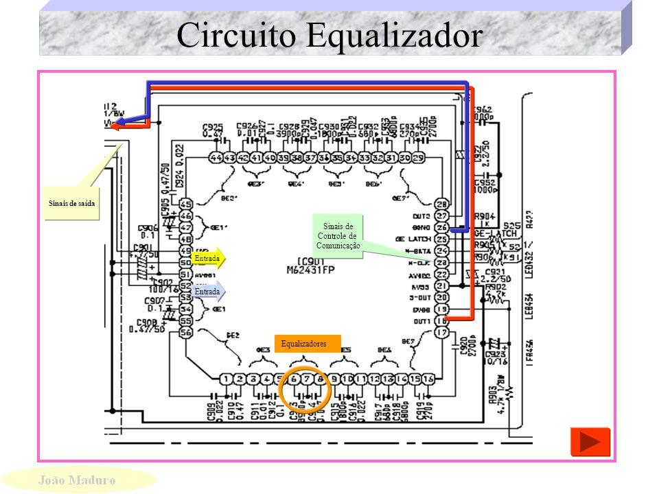 Análise do circuito do Display Análise do circuito do Display Resistores de Proteção