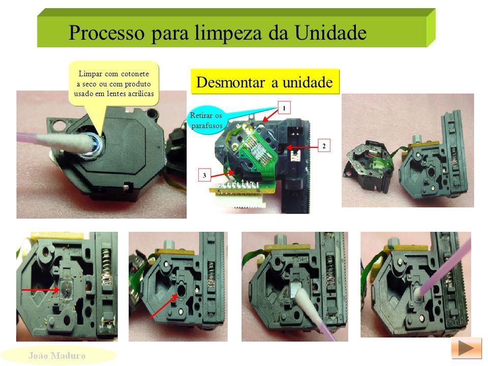 Conjunto Unidade Ótica Foto Detetor Gera os Sinais RF FOCO TRACKING Raio Principal Raios Auxiliares para controle de TRAKING