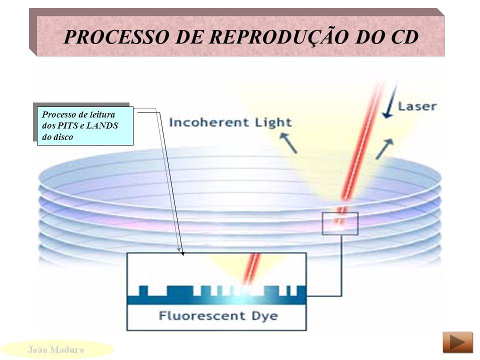 Processo para limpeza da Unidade Limpar com cotonete a seco ou com produto usado em lentes acrílicas Desmontar a unidade Retirar os parafusos