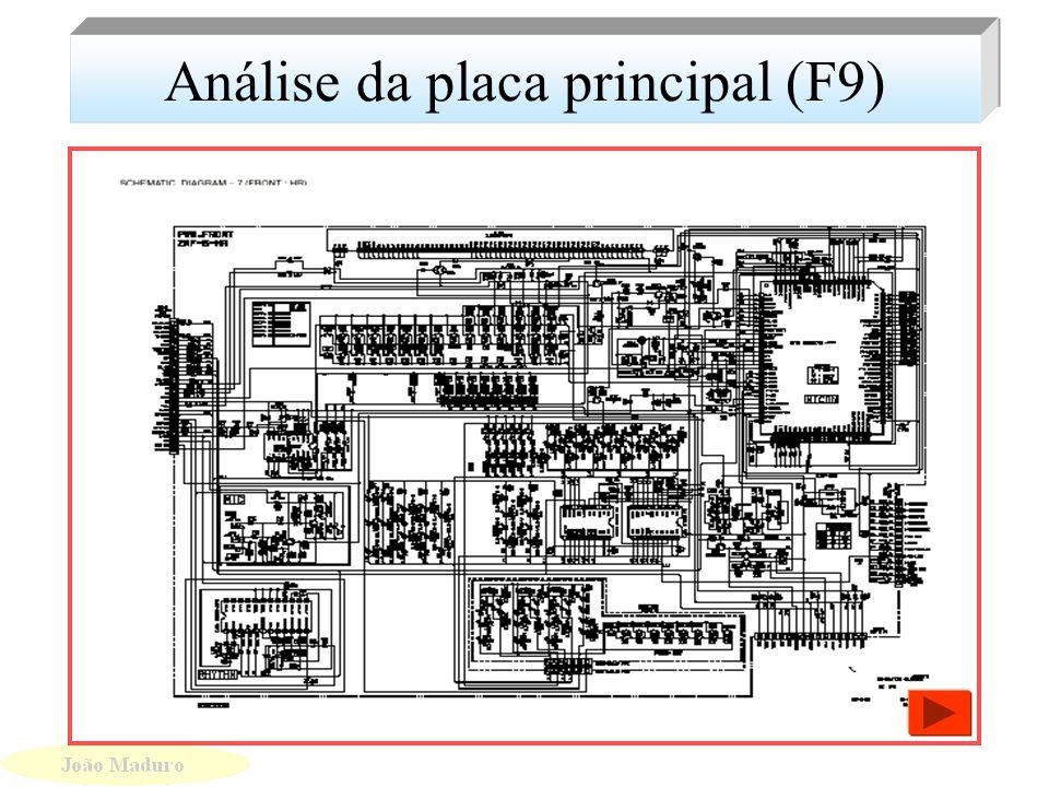 Curso do System Aiwa Este treinamento será dividido em 5 fases. Análise de circuito da placa principal (Main). => Fonte, Proteções, Saídas. Análise de