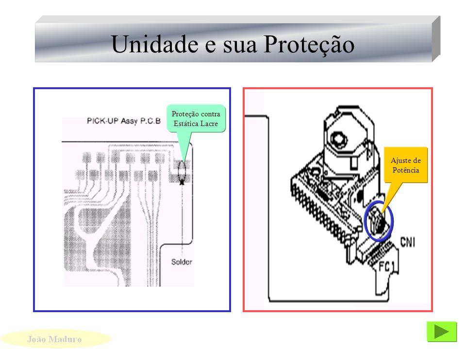 PROCESSO DE REPRODUÇÃO DO CD Processo de leitura dos PITS e LANDS do disco