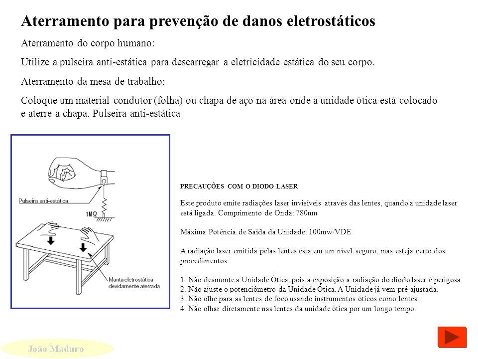 PRECAUÇÕES NA MANIPULAÇÃO DA UNIDADE ÓPTICA (LASER) O diodo laser da unidade ótica pode ser danificado devido a diferença de potencial causada pela el