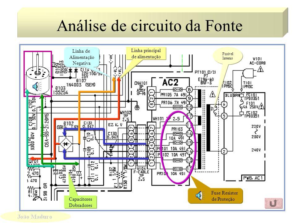 Análise de circuito do Siytem (F9) Análise de funcionamento da fonte Análise dos sinais de controle da fonte Funcionamento do regulador para criação d