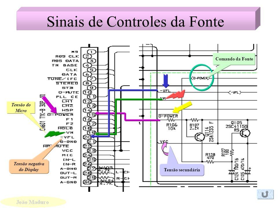 Análise de circuito da Fonte Capacitores Dobradores Fusível Interno Fuse Resistor de Proteção Linha principal de alimentação Linha de Alimentação Nega