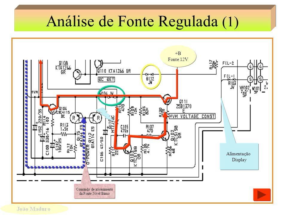 Sinais de Controles da Fonte Tensão do Micro Tensão secundária Tensão negativa do Display Comando da Fonte