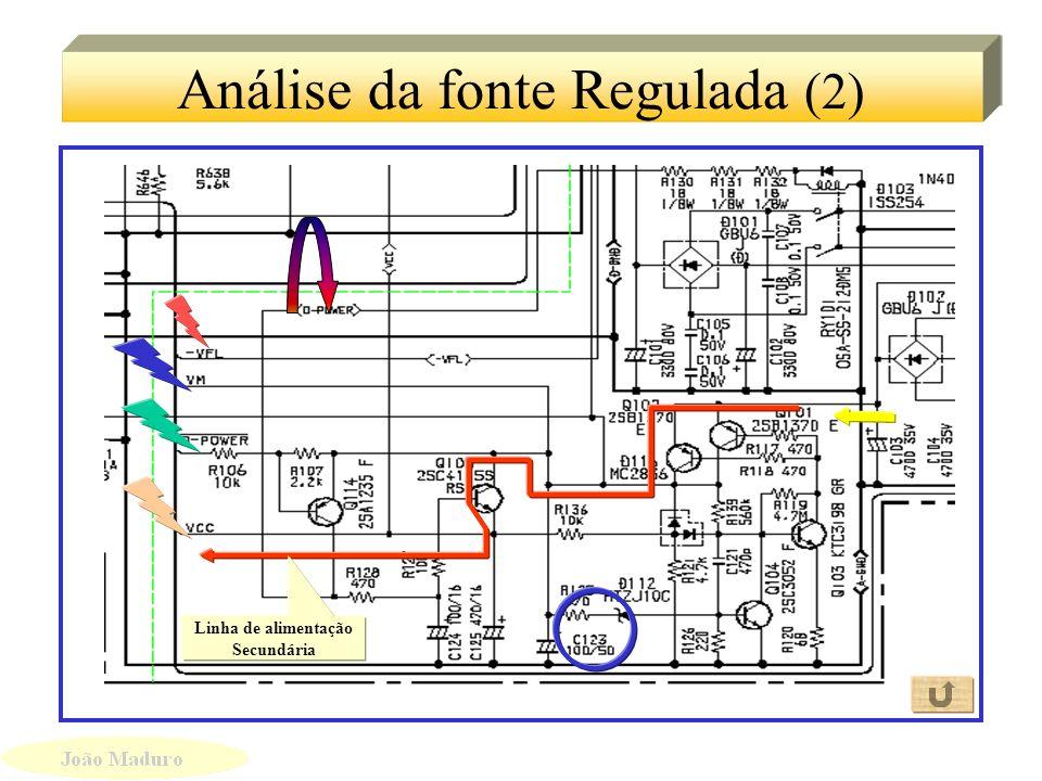 Análise de Fonte Regulada (1) Análise de Fonte Regulada (1) +B Fonte 12V Alimentação Display Comando de acionamento da Fonte Nível Baixo