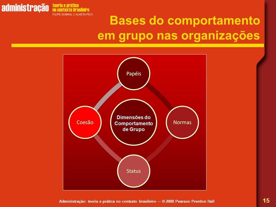 Administração: teoria e prática no contexto brasileiro © 2008 Pearson Prentice Hall Bases do comportamento em grupo nas organizações 15