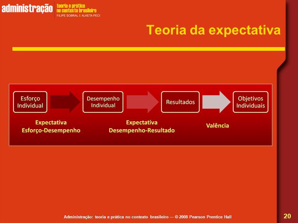 Administração: teoria e prática no contexto brasileiro © 2008 Pearson Prentice Hall Teoria da expectativa 20