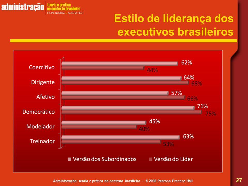 Administração: teoria e prática no contexto brasileiro © 2008 Pearson Prentice Hall Estilo de liderança dos executivos brasileiros 27