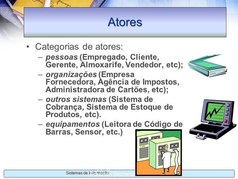 Estágio II Sistemas de Informação Copyright 2002, 2003 Eduardo Bezerra 22 Atores Categorias de atores: –pessoas (Empregado, Cliente, Gerente, Almoxari