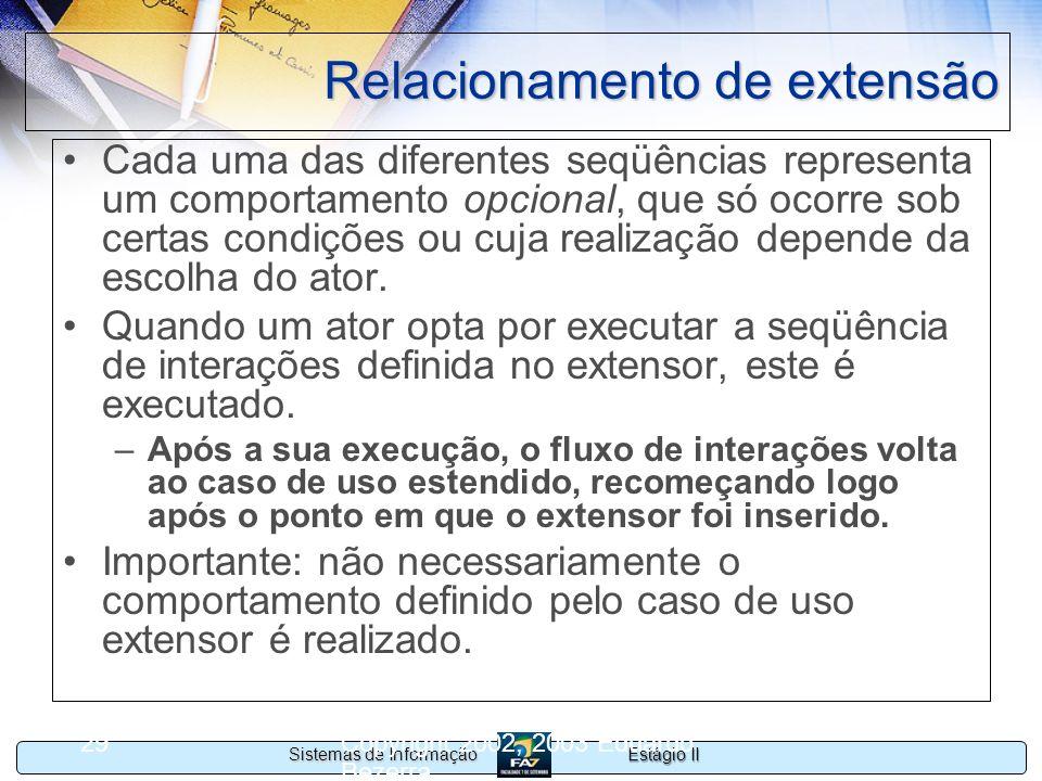 Estágio II Sistemas de Informação Copyright 2002, 2003 Eduardo Bezerra 29 Relacionamento de extensão Cada uma das diferentes seqüências representa um