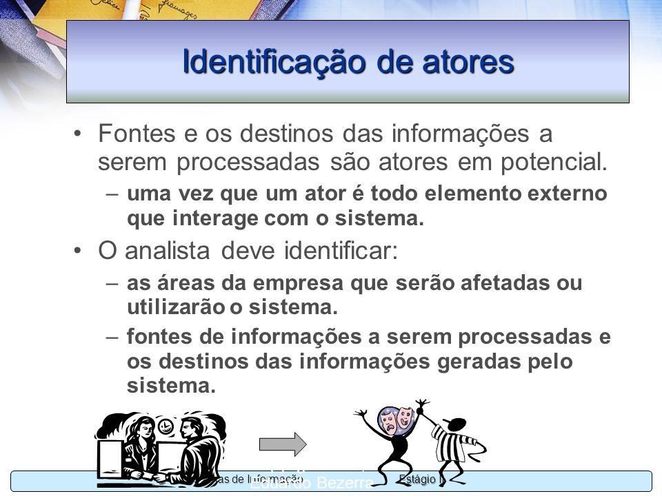 Estágio II Sistemas de Informação Copyright 2002, 2003 Eduardo Bezerra 47 Identificação de atores Fontes e os destinos das informações a serem process