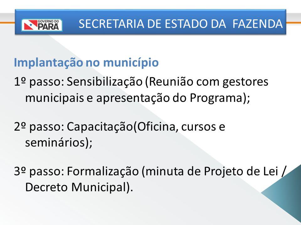 Implantação no município 1º passo: Sensibilização (Reunião com gestores municipais e apresentação do Programa); 2º passo: Capacitação(Oficina, cursos