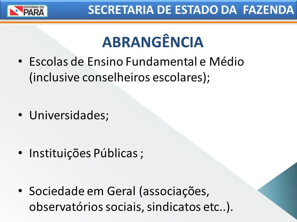 PLANEJAMENTO INTEGRADO DE EDUCAÇÃO FISCAL SECRETARIA DE ESTADO DA FAZENDA Workshop anual de Planejamento Integrado (Análise de cenários, identificação de ações estratégicas, indicadores e metas); Reunião de avaliação Trimestral (RAE); Instituições parceiras: SEFA/SEDUC/SEIDURB/CENTRESAF-PA/ RFB-2ª RF/Observatório Social de Belém.