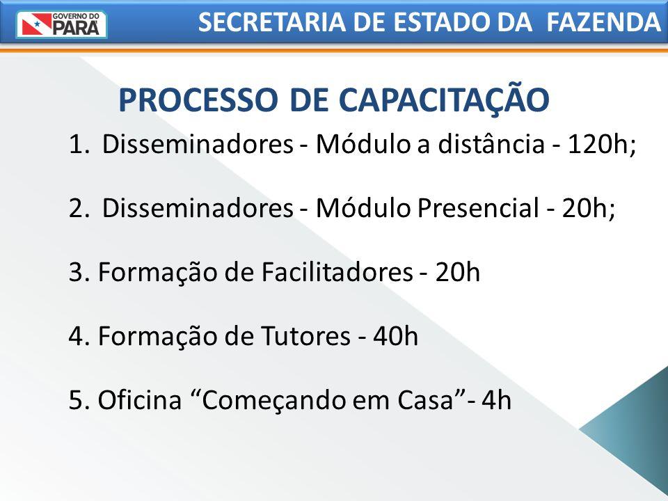 PROCESSO DE CAPACITAÇÃO 1.Disseminadores - Módulo a distância - 120h; 2.Disseminadores - Módulo Presencial - 20h; 3. Formação de Facilitadores - 20h 4