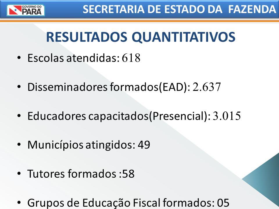 Principais projetos SECRETARIA DE ESTADO DA FAZENDA