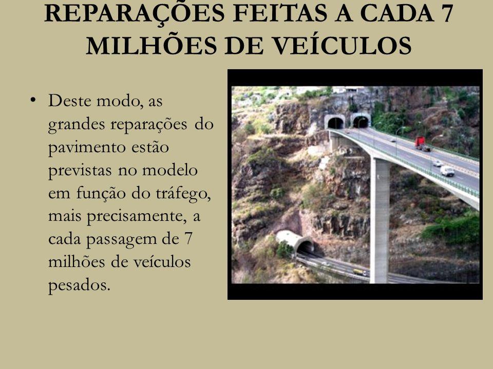 REPARAÇÕES FEITAS A CADA 7 MILHÕES DE VEÍCULOS Deste modo, as grandes reparações do pavimento estão previstas no modelo em função do tráfego, mais pre