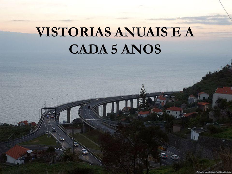 VISTORIAS ANUAIS E A CADA 5 ANOS