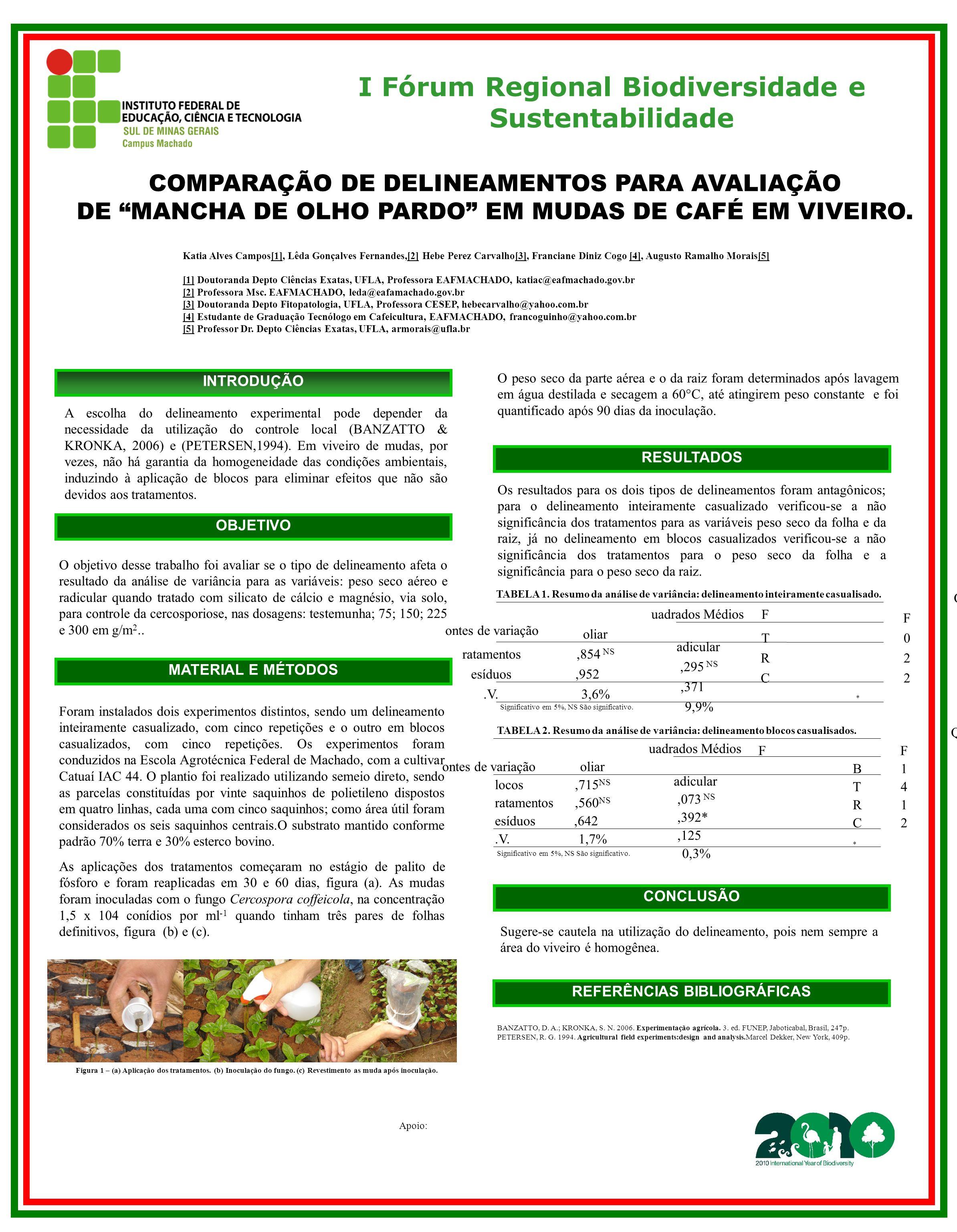 I Fórum Regional Biodiversidade e Sustentabilidade INTRODUÇÃO CONCLUSÃO MATERIAL E MÉTODOS Katia Alves Campos[1], Lêda Gonçalves Fernandes,[2] Hebe Pe