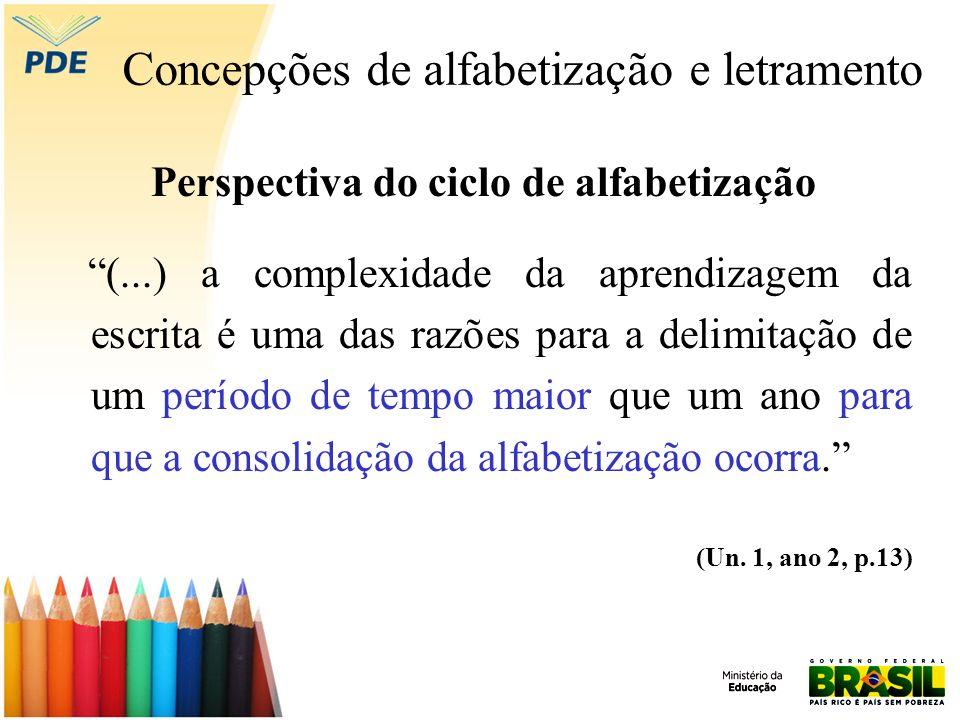 Concepções de alfabetização e letramento Perspectiva do ciclo de alfabetização (...) a complexidade da aprendizagem da escrita é uma das razões para a