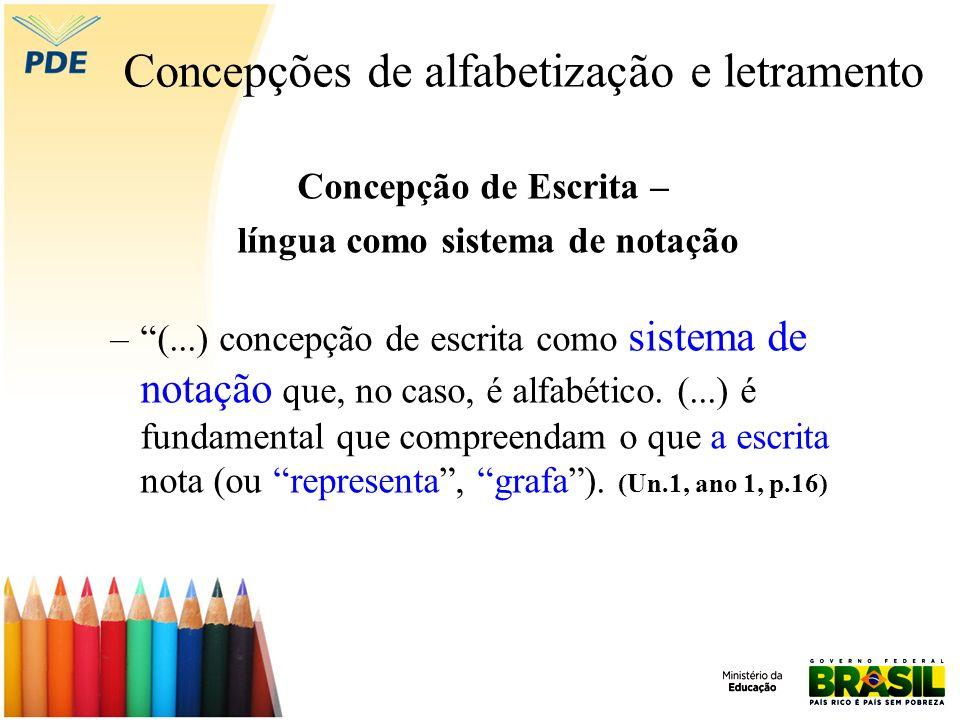 Concepções de alfabetização e letramento Concepção de Escrita – língua como sistema de notação –(...) concepção de escrita como sistema de notação que