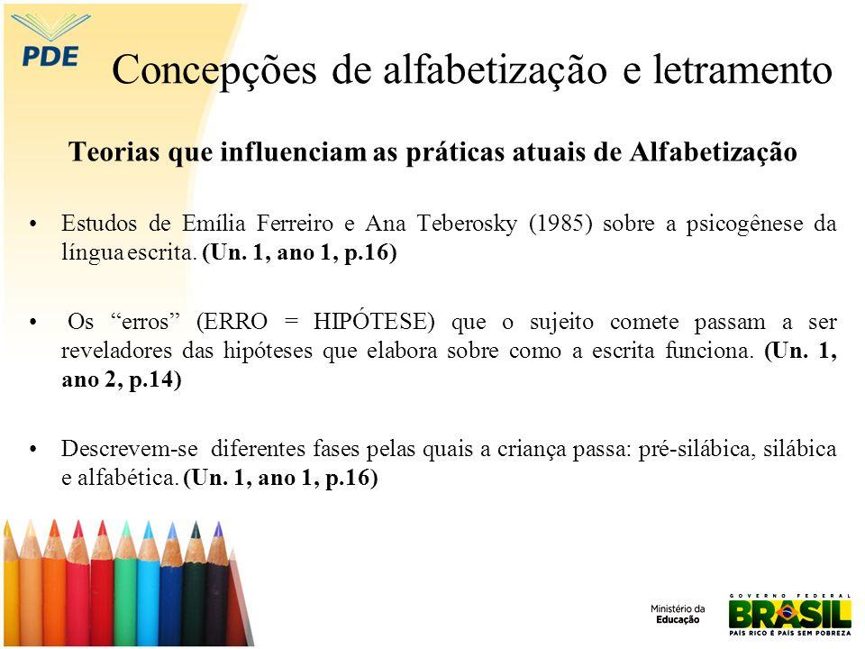 Concepções de alfabetização e letramento Teorias que influenciam as práticas atuais de Alfabetização Estudos de Emília Ferreiro e Ana Teberosky (1985)