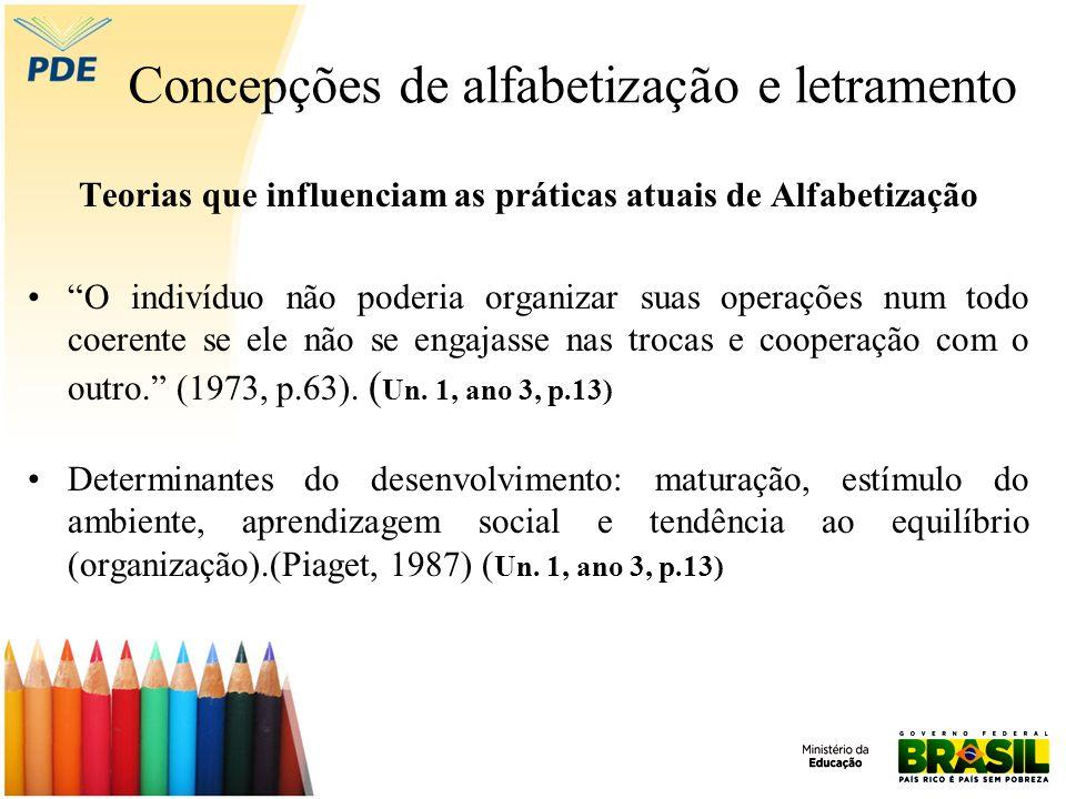 Concepções de alfabetização e letramento Teorias que influenciam as práticas atuais de Alfabetização Vygotsky (1989) defende a importância da interação com o outro no processo de aprendizagem; ( Un.