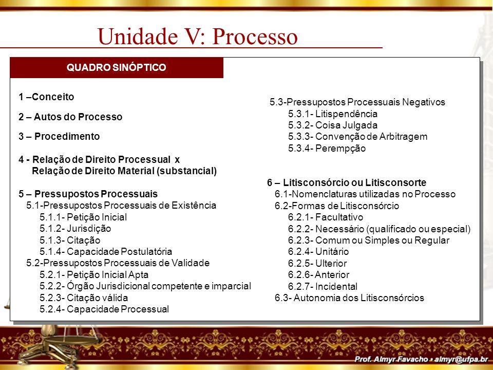 Unidade V: Processo 6.