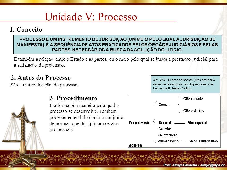 Unidade V: Processo 3.Procedimento 3.1- Aplicação O Processo é regulado apenas em matéria federal.