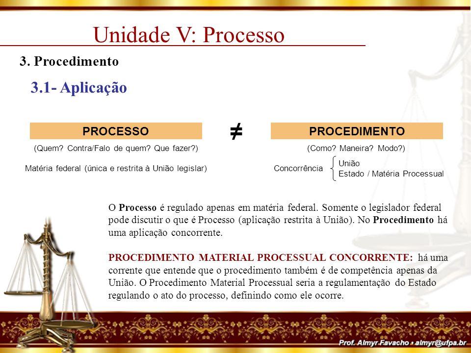 Unidade V: Processo 4.