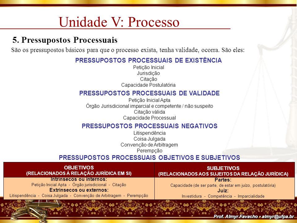 Unidade V: Processo 5.Pressupostos Processuais 5.1- P.