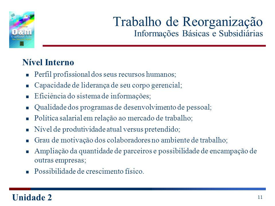 Unidade 2 11 Trabalho de Reorganização Informações Básicas e Subsidiárias Nível Interno Perfil profissional dos seus recursos humanos; Capacidade de l