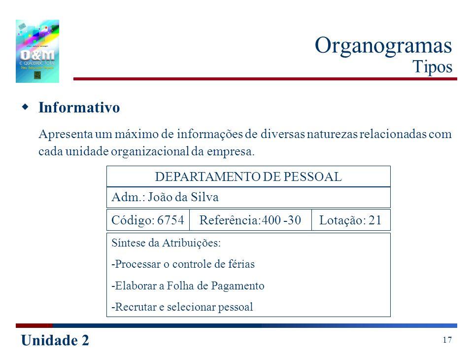 Unidade 2 17 Organogramas Tipos Informativo Apresenta um máximo de informações de diversas naturezas relacionadas com cada unidade organizacional da e