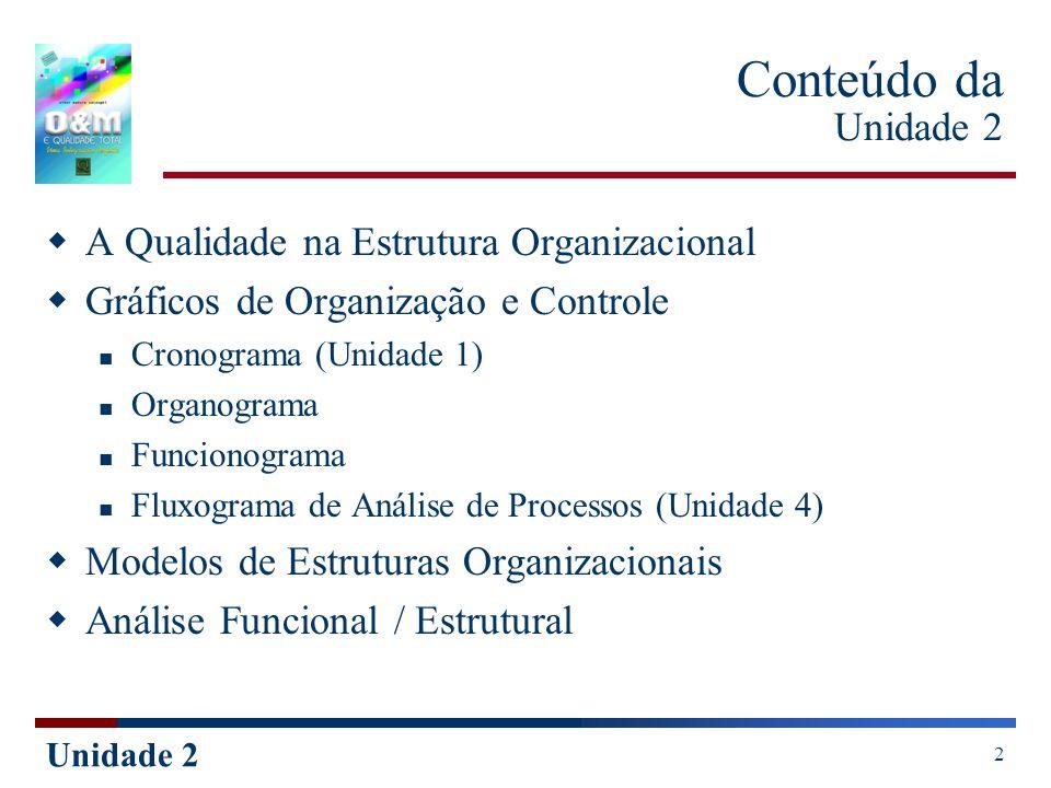 Unidade 2 2 Conteúdo da Unidade 2 A Qualidade na Estrutura Organizacional Gráficos de Organização e Controle Cronograma (Unidade 1) Organograma Funcio