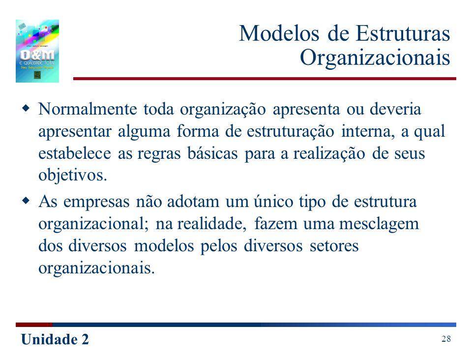 Unidade 2 28 Modelos de Estruturas Organizacionais Normalmente toda organização apresenta ou deveria apresentar alguma forma de estruturação interna,