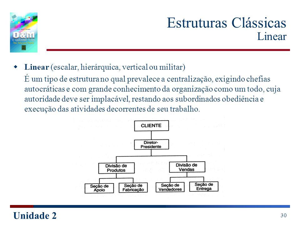 Unidade 2 30 Estruturas Clássicas Linear Linear (escalar, hierárquica, vertical ou militar) É um tipo de estrutura no qual prevalece a centralização,