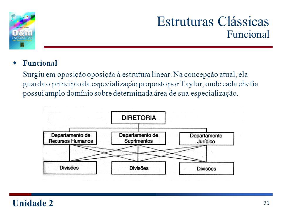 Unidade 2 31 Estruturas Clássicas Funcional Funcional Surgiu em oposição oposição à estrutura linear. Na concepção atual, ela guarda o princípio da es