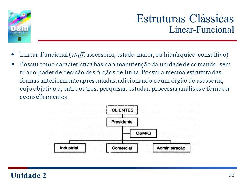 Unidade 2 32 Estruturas Clássicas Linear-Funcional Linear-Funcional (staff, assessoria, estado-maior, ou hierárquico-consultivo) Possui como caracterí