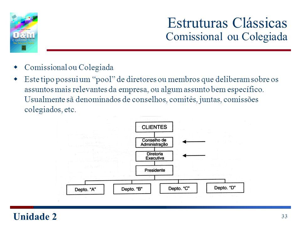 Unidade 2 33 Estruturas Clássicas Comissional ou Colegiada Comissional ou Colegiada Este tipo possui um pool de diretores ou membros que deliberam sob