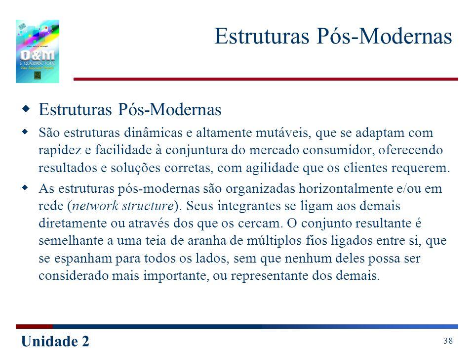 Unidade 2 38 Estruturas Pós-Modernas São estruturas dinâmicas e altamente mutáveis, que se adaptam com rapidez e facilidade à conjuntura do mercado co