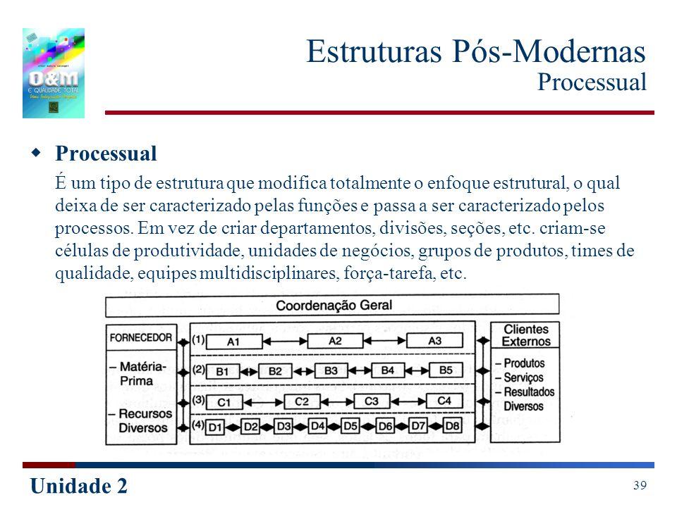 Unidade 2 39 Estruturas Pós-Modernas Processual Processual É um tipo de estrutura que modifica totalmente o enfoque estrutural, o qual deixa de ser ca