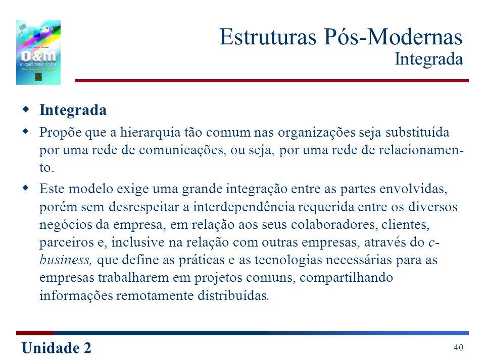 Unidade 2 40 Estruturas Pós-Modernas Integrada Integrada Propõe que a hierarquia tão comum nas organizações seja substituída por uma rede de comunicaç