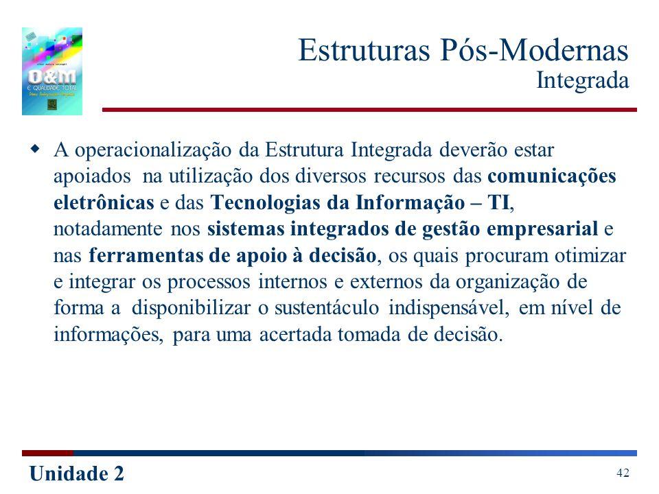 Unidade 2 42 Estruturas Pós-Modernas Integrada A operacionalização da Estrutura Integrada deverão estar apoiados na utilização dos diversos recursos d