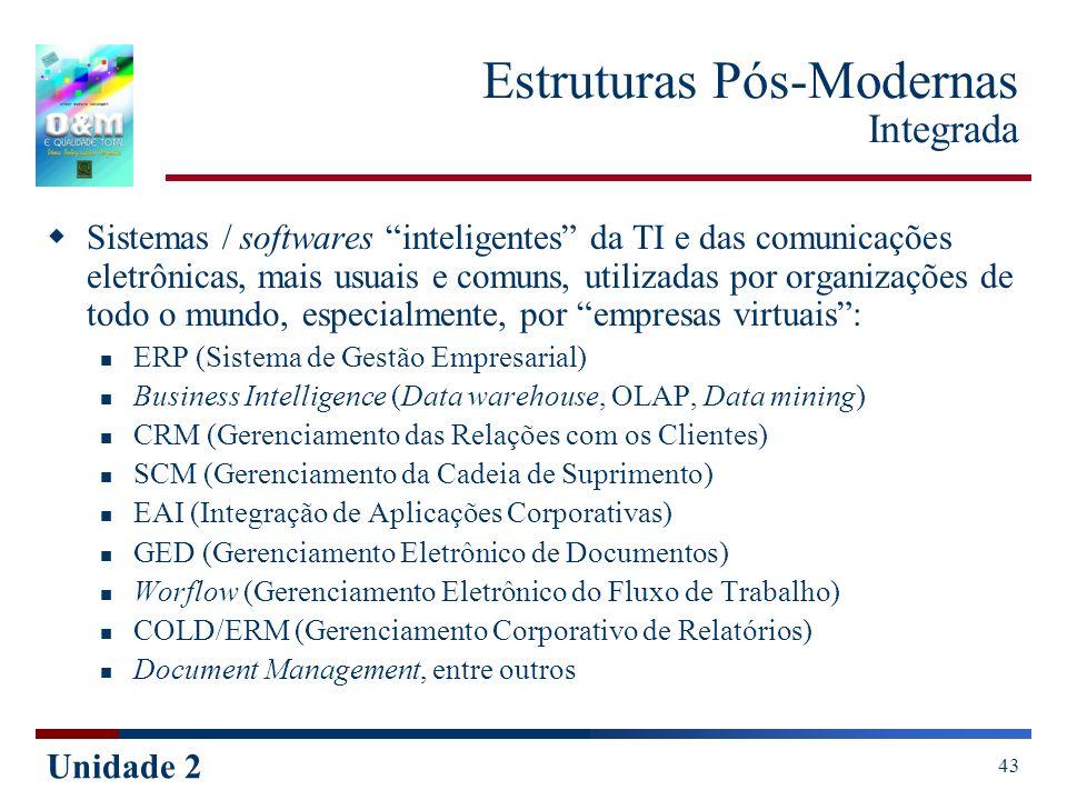 Unidade 2 43 Estruturas Pós-Modernas Integrada Sistemas / softwares inteligentes da TI e das comunicações eletrônicas, mais usuais e comuns, utilizada