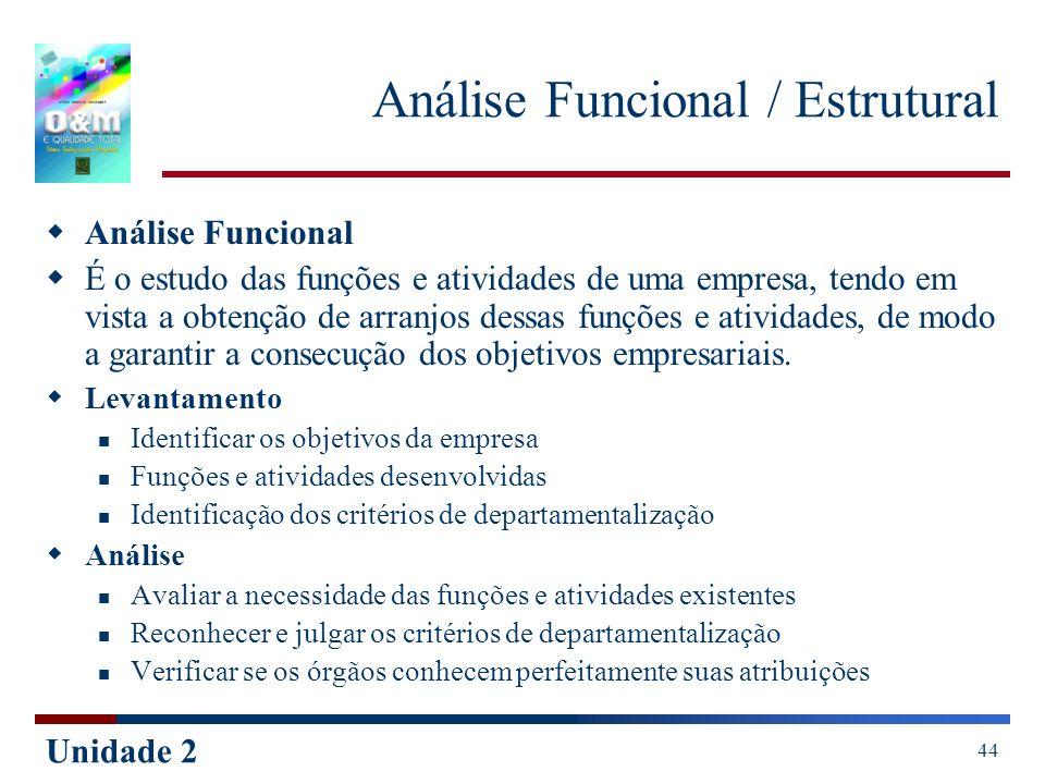 Unidade 2 44 Análise Funcional / Estrutural Análise Funcional É o estudo das funções e atividades de uma empresa, tendo em vista a obtenção de arranjo