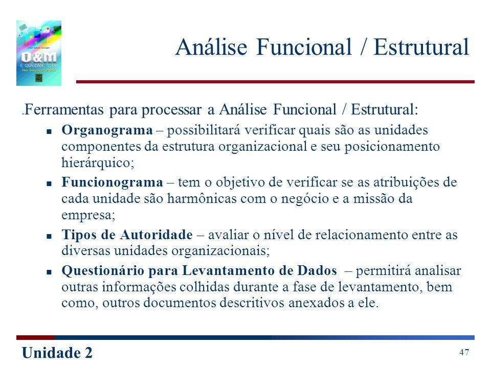 Unidade 2 47 Análise Funcional / Estrutural. Ferramentas para processar a Análise Funcional / Estrutural: Organograma – possibilitará verificar quais