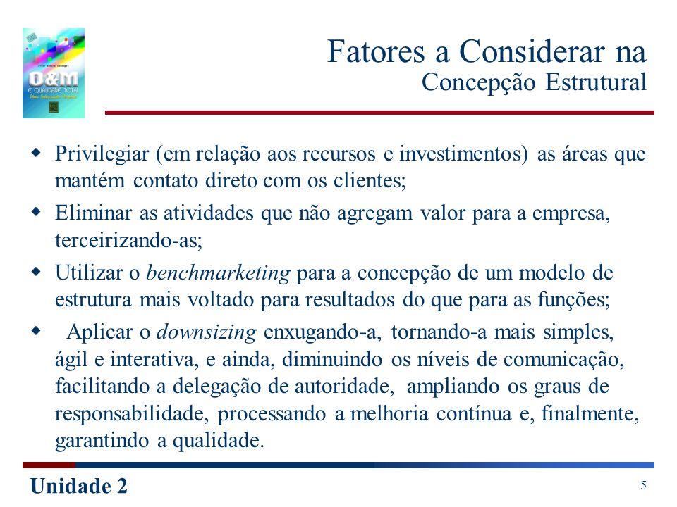 Unidade 2 5 Fatores a Considerar na Concepção Estrutural Privilegiar (em relação aos recursos e investimentos) as áreas que mantém contato direto com